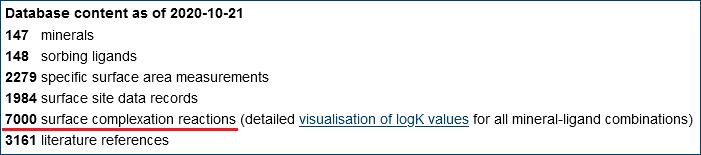 7000th logK value