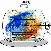 Eine symmetrische Doppelrolle soll im geplanten Dynamo-Experiment am HZDR die Entstehung eines Magnetfelds allein aus einer Strömung heraus ermöglichen.