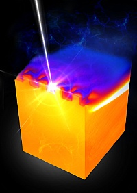 Simulated plasma density development after irradiation of a silicon grid with the high-intensity short-pulse laser at SLAC (USA). ©: Juniks/HZDR