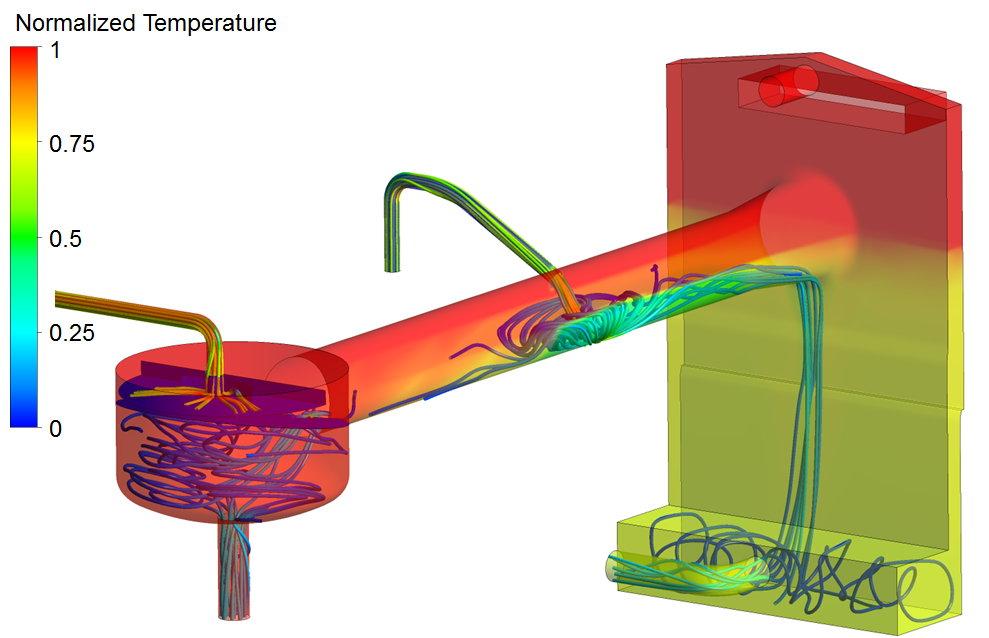 computational fluid dynamics phd thesis Tanks using computational fluid dynamics  using computational fluid dynamics jordan passed his phd qualifying  thesis was entitled computational.